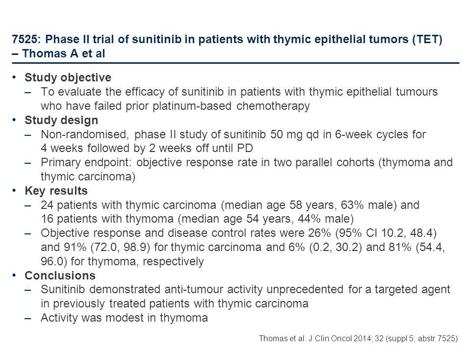 7525: Phase II trial of sunitinib in patients with thymic epithelial tumors (TET) – Thomas A et al Study objective –To evaluate the efficacy of suniti