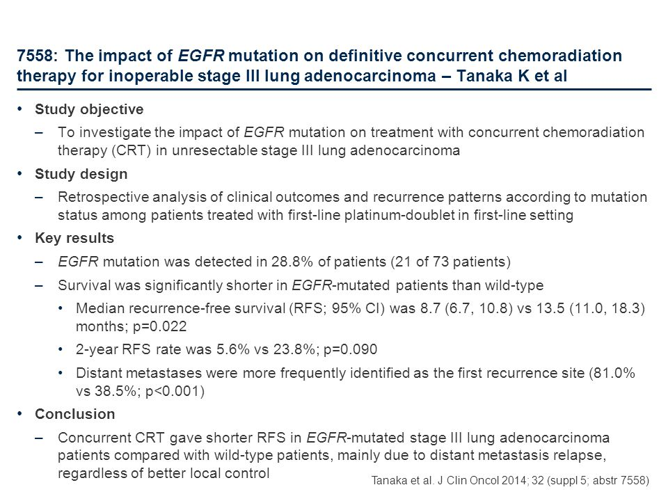 7558: The impact of EGFR mutation on definitive concurrent chemoradiation therapy for inoperable stage III lung adenocarcinoma – Tanaka K et al Study