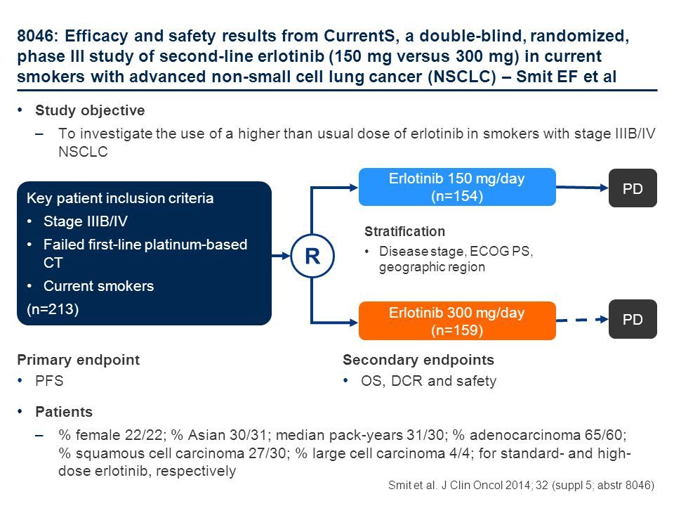 8046: Efficacy and safety results from CurrentS, a double-blind, randomized, phase III study of second-line erlotinib (150 mg versus 300 mg) in curren