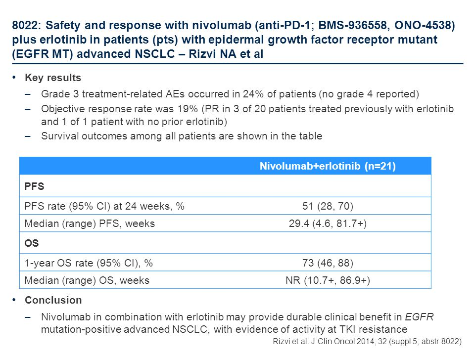 8022: Safety and response with nivolumab (anti-PD-1; BMS-936558, ONO-4538) plus erlotinib in patients (pts) with epidermal growth factor receptor muta