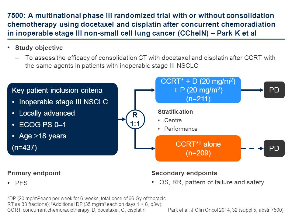 7500: A multinational phase III randomized trial with or without consolidation chemotherapy using docetaxel and cisplatin after concurrent chemoradiat