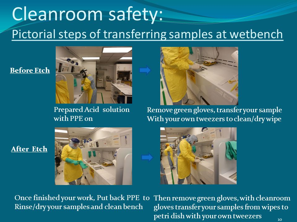 Cleanroom safety: Pictorial steps of transferring samples at wetbench Prepared Acid solution with PPE on Remove green gloves, transfer your sample Wit