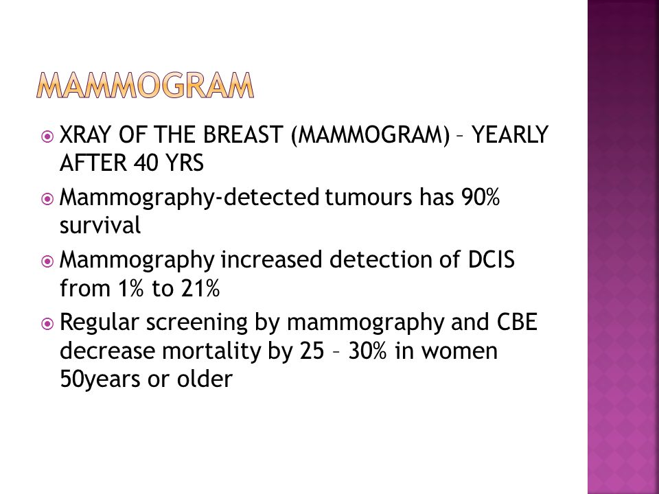  XRAY OF THE BREAST (MAMMOGRAM) – YEARLY AFTER 40 YRS  Mammography-detected tumours has 90% survival  Mammography increased detection of DCIS from 1% to 21%  Regular screening by mammography and CBE decrease mortality by 25 – 30% in women 50years or older
