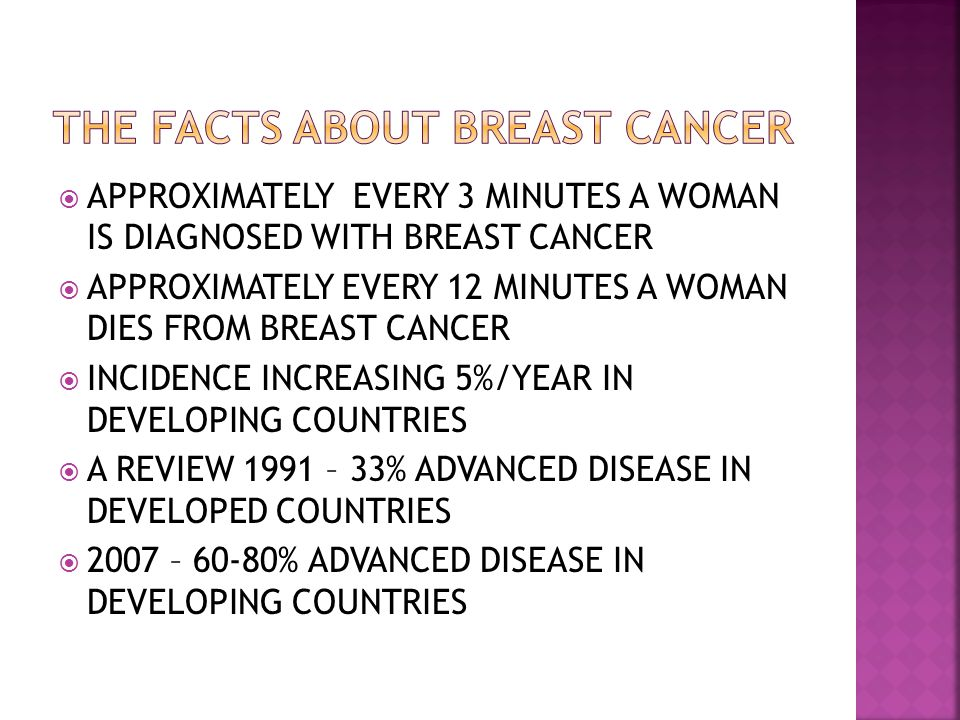  APPROXIMATELY EVERY 3 MINUTES A WOMAN IS DIAGNOSED WITH BREAST CANCER  APPROXIMATELY EVERY 12 MINUTES A WOMAN DIES FROM BREAST CANCER  INCIDENCE INCREASING 5%/YEAR IN DEVELOPING COUNTRIES  A REVIEW 1991 – 33% ADVANCED DISEASE IN DEVELOPED COUNTRIES  2007 – 60-80% ADVANCED DISEASE IN DEVELOPING COUNTRIES
