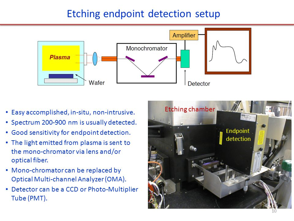 Easy accomplished, in-situ, non-intrusive. Spectrum 200-900 nm is usually detected. Good sensitivity for endpoint detection. The light emitted from pl