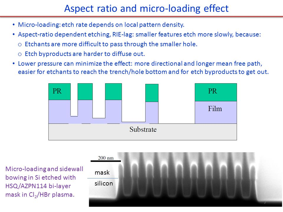 Aspect ratio and micro-loading effect Micro-loading: etch rate depends on local pattern density. Aspect-ratio dependent etching, RIE-lag: smaller feat