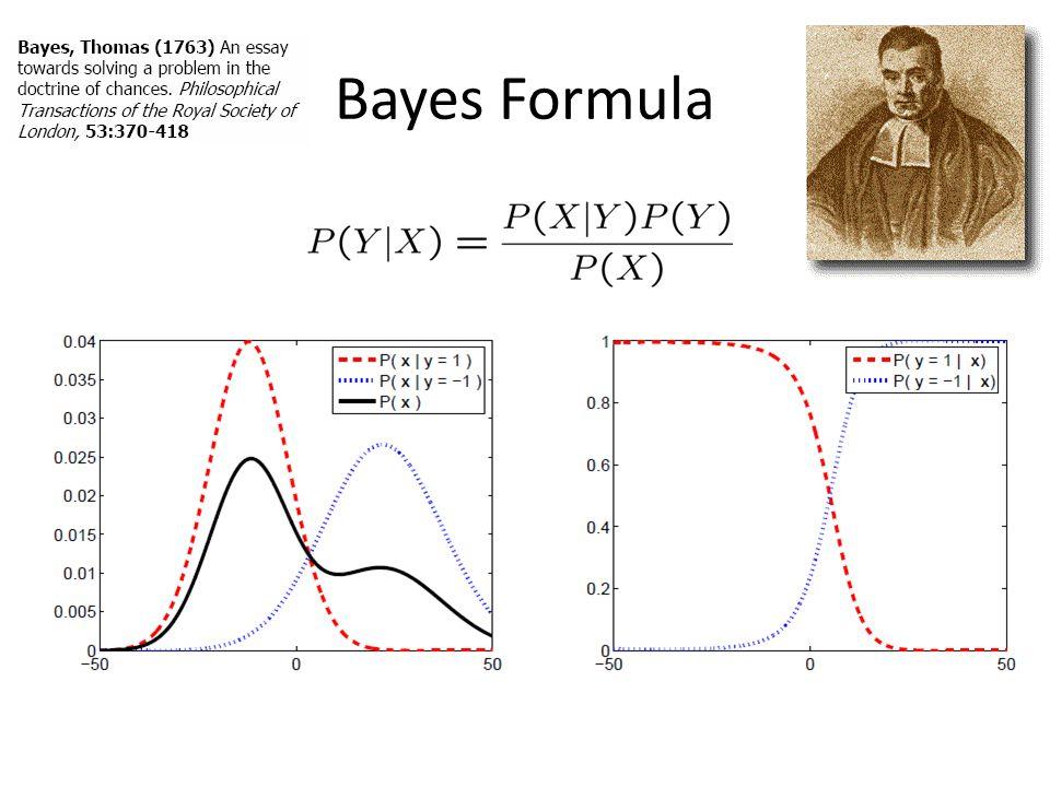 Bayes Formula