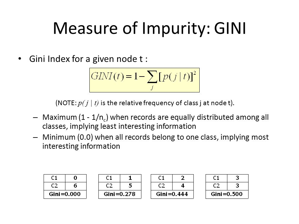 Measure of Impurity: GINI Gini Index for a given node t : (NOTE: p( j | t) is the relative frequency of class j at node t).