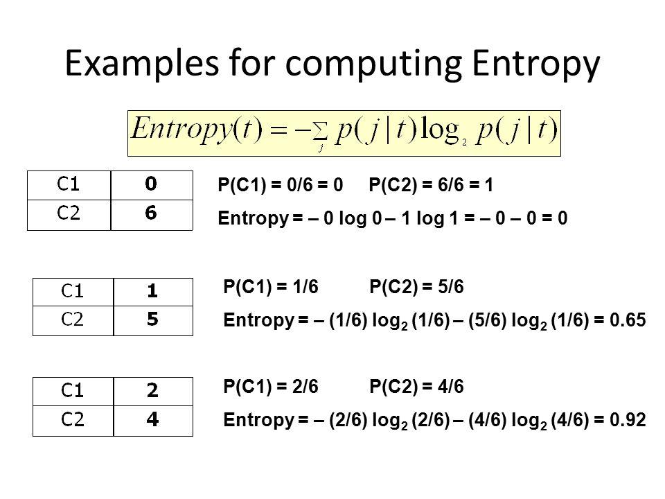Examples for computing Entropy P(C1) = 0/6 = 0 P(C2) = 6/6 = 1 Entropy = – 0 log 0 – 1 log 1 = – 0 – 0 = 0 P(C1) = 1/6 P(C2) = 5/6 Entropy = – (1/6) l