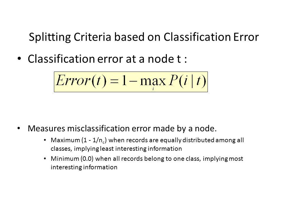 Splitting Criteria based on Classification Error Classification error at a node t : Measures misclassification error made by a node. Maximum (1 - 1/n