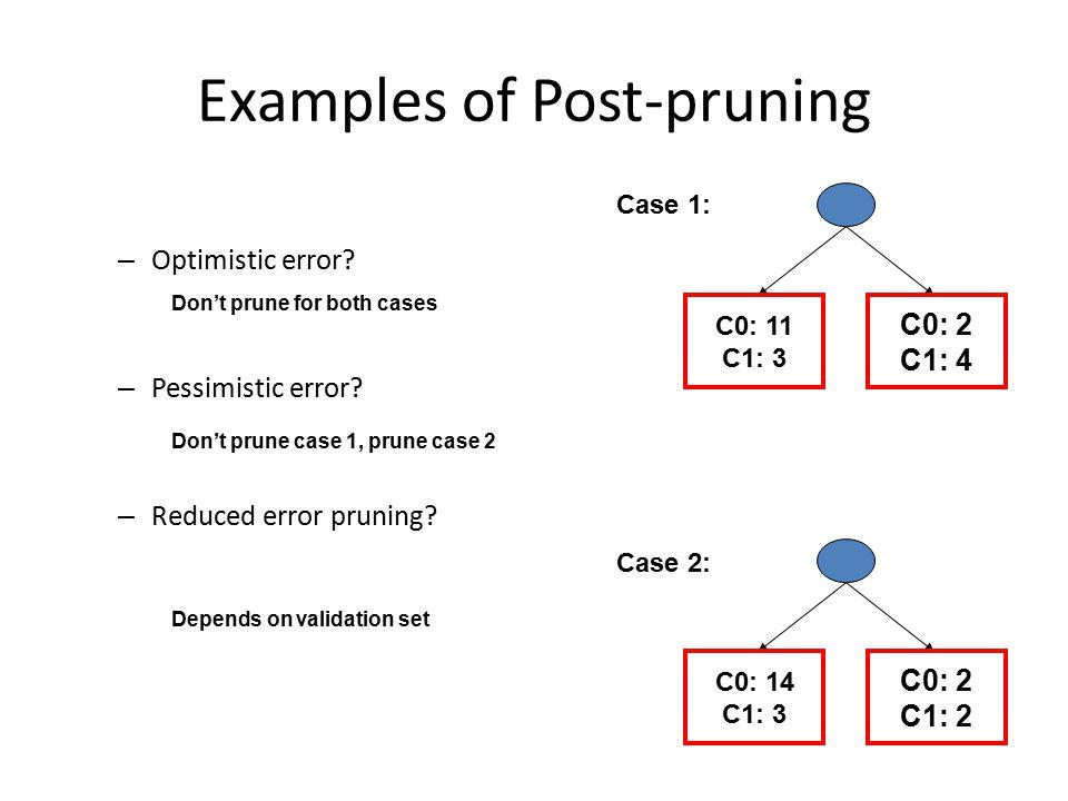 Examples of Post-pruning – Optimistic error? – Pessimistic error? – Reduced error pruning? C0: 11 C1: 3 C0: 2 C1: 4 C0: 14 C1: 3 C0: 2 C1: 2 Don't pru