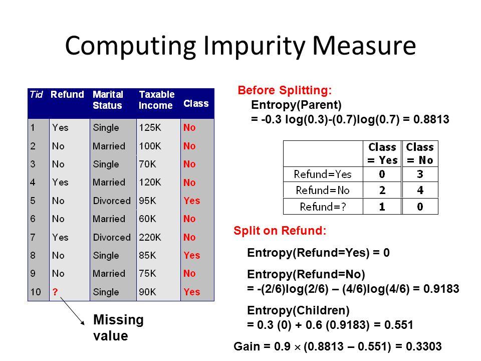 Computing Impurity Measure Split on Refund: Entropy(Refund=Yes) = 0 Entropy(Refund=No) = -(2/6)log(2/6) – (4/6)log(4/6) = 0.9183 Entropy(Children) = 0
