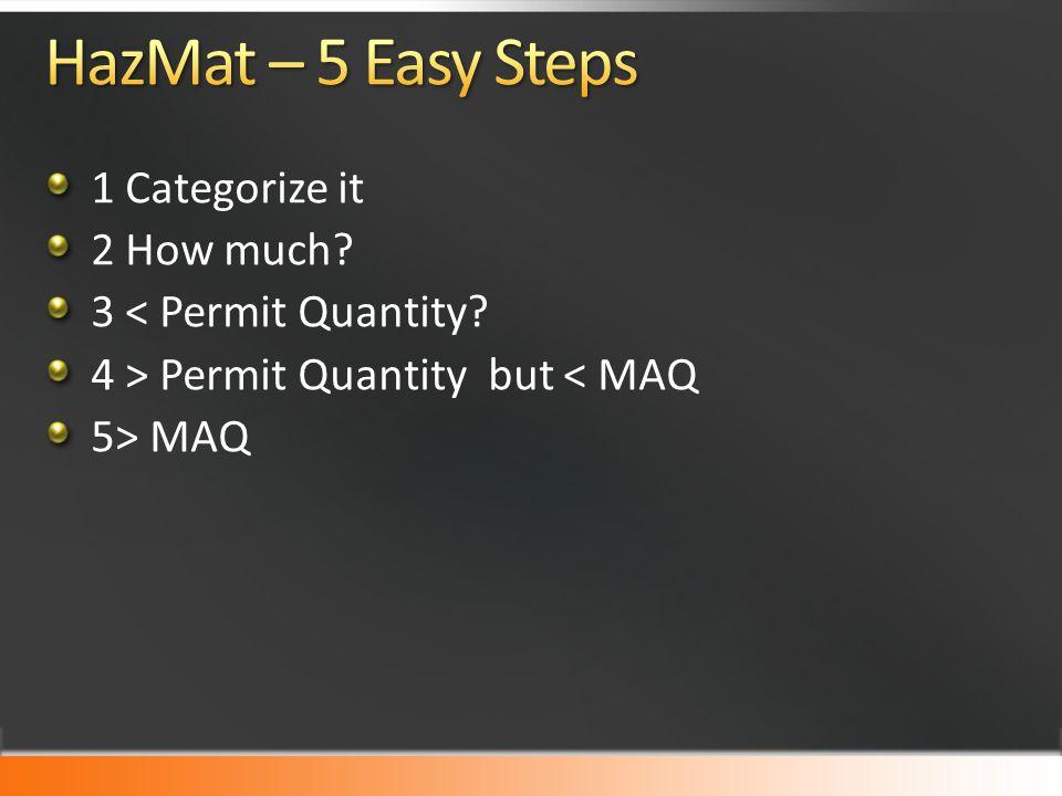 1 Categorize it 2 How much 3 < Permit Quantity 4 > Permit Quantity but < MAQ 5> MAQ