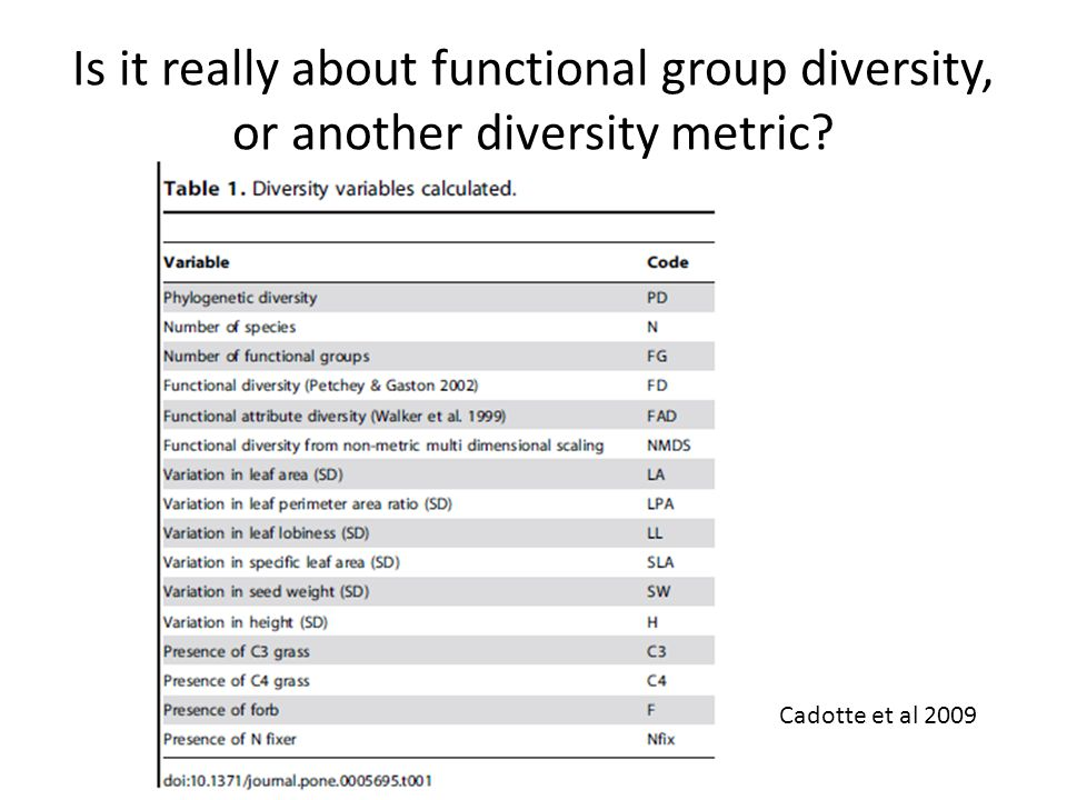 Cadotte et al 2009 Is it really about functional group diversity, or another diversity metric?