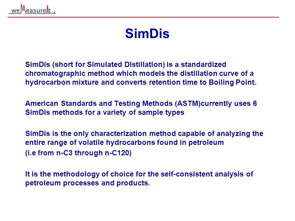 © 2000, 2001 weMeasureIt inc SimDis SimDis (short for Simulated Distillation) is a standardized chromatographic method which models the distillation c