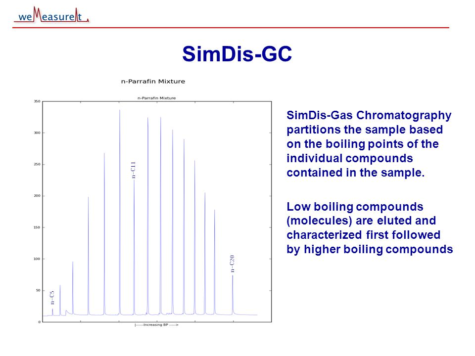 © 2000, 2001 weMeasureIt inc SimDis-GC SimDis-Gas Chromatography partitions the sample based on the boiling points of the individual compounds contain