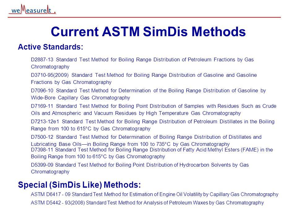 © 2000, 2001 weMeasureIt inc Current ASTM SimDis Methods Active Standards: D2887-13 Standard Test Method for Boiling Range Distribution of Petroleum F