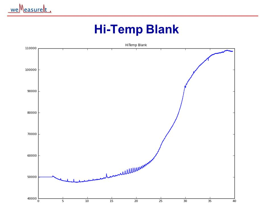 © 2000, 2001 weMeasureIt inc Hi-Temp Blank