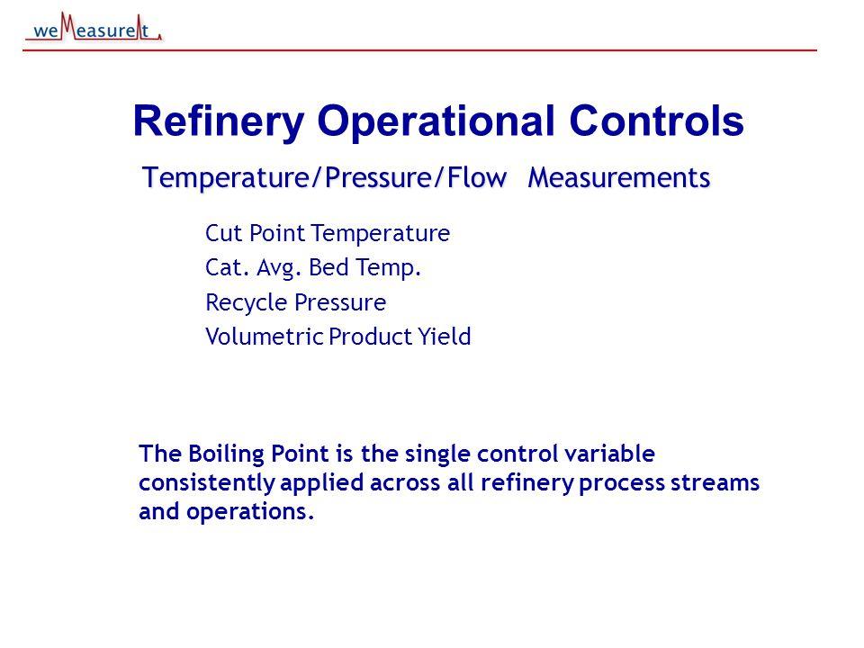 © 2000, 2001 weMeasureIt inc Refinery Operational Controls Temperature/Pressure/Flow Measurements Cut Point Temperature Cat. Avg. Bed Temp. Recycle Pr