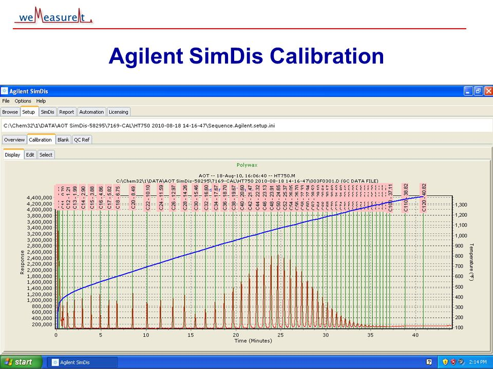 © 2000, 2001 weMeasureIt inc Agilent SimDis Calibration