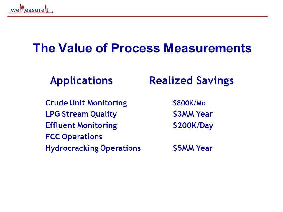© 2000, 2001 weMeasureIt inc The Value of Process Measurements ApplicationsRealized Savings Crude Unit Monitoring $800K/Mo LPG Stream Quality$3MM Year Effluent Monitoring$200K/Day FCC Operations Hydrocracking Operations$5MM Year
