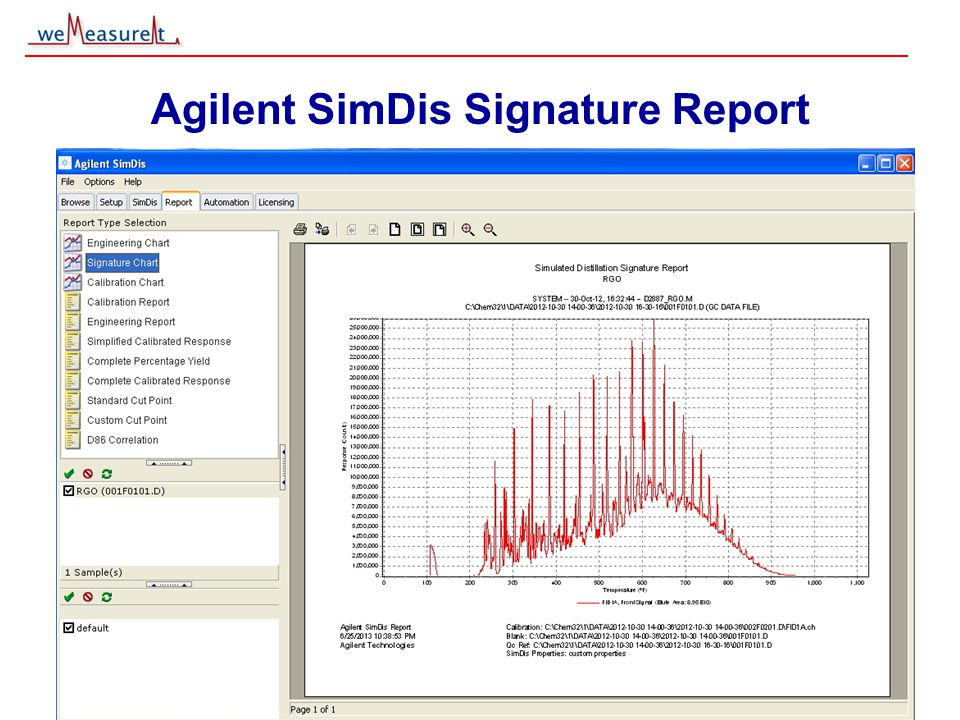 © 2000, 2001 weMeasureIt inc Agilent SimDis Signature Report
