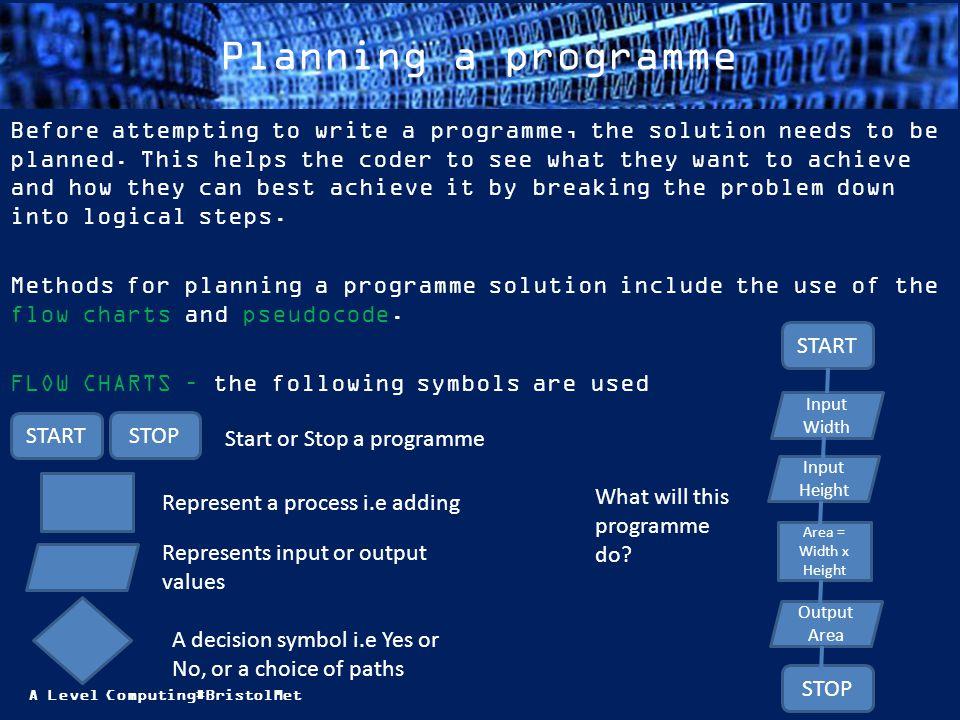 A Level Computing#BristolMet Flow Charts Simple flow chart with decision symbols.