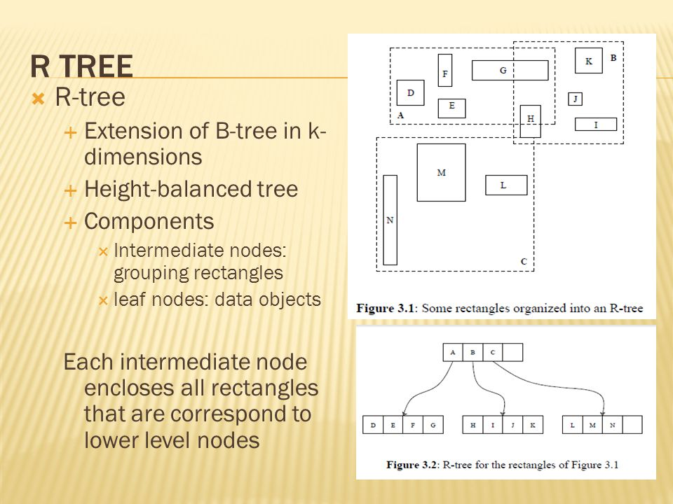 R TREE  R-tree  Extension of B-tree in k- dimensions  Height-balanced tree  Components  Intermediate nodes: grouping rectangles  leaf nodes: data objects Each intermediate node encloses all rectangles that are correspond to lower level nodes