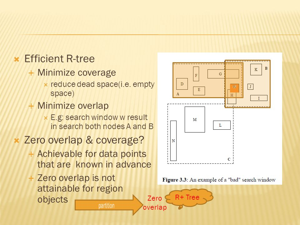  Efficient R-tree  Minimize coverage  reduce dead space(i.e.