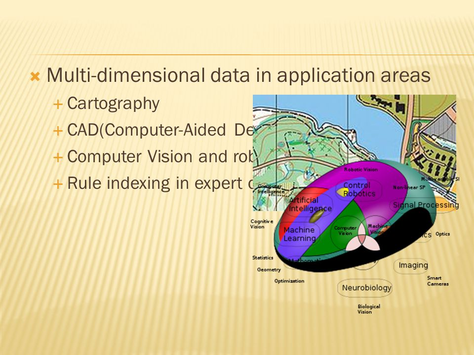  Multi-dimensional data in application areas  Cartography  CAD(Computer-Aided Design)  Computer Vision and robotics  Rule indexing in expert database systems