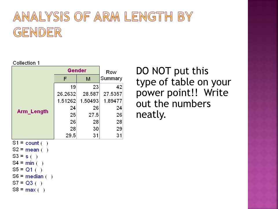 DO NOT put this type of table on your power point!! Write out the numbers neatly.