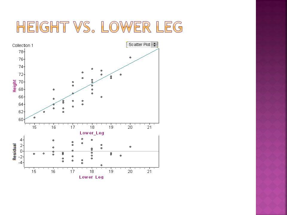 Same gender analysis as before See slides 5 – 8