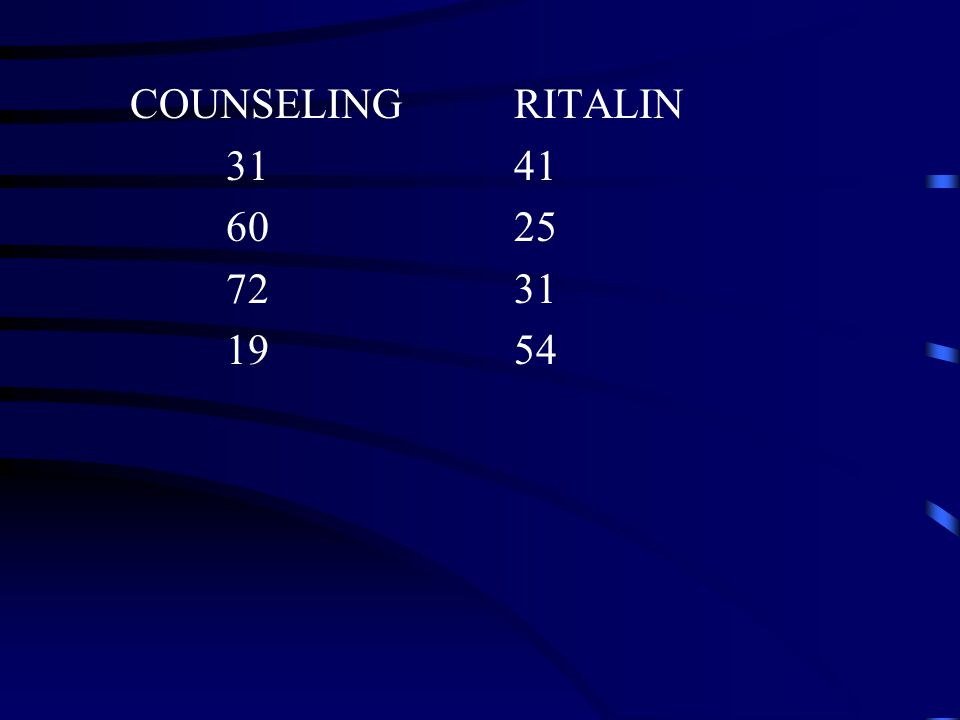 Example Four students with ADD were assigned to receive counseling, and four others with ADD were assigned to receive Ritalin.