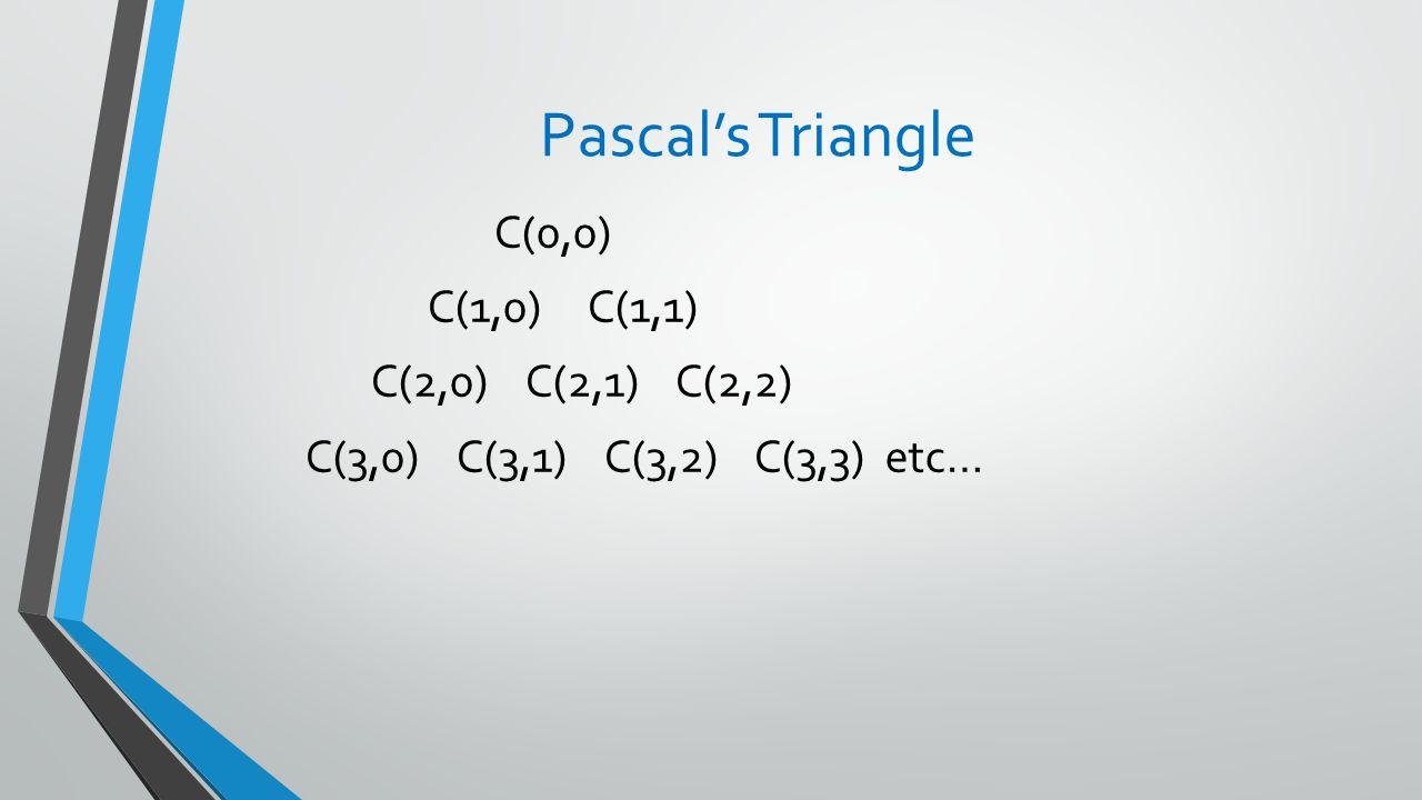 Pascal's Triangle C(0,0) C(1,0) C(1,1) C(2,0) C(2,1) C(2,2) C(3,0) C(3,1) C(3,2) C(3,3) etc…