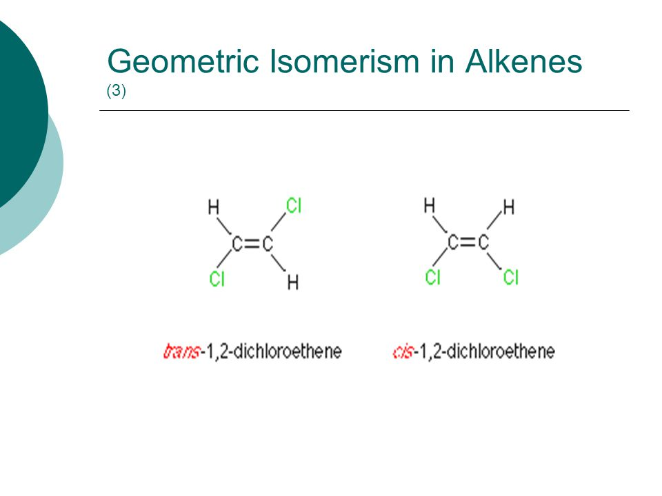 Geometric Isomerism in Alkenes (3)