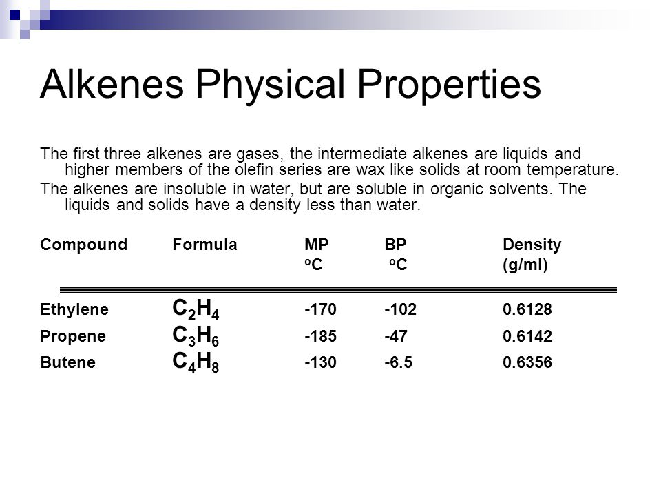 Alkenes Physical Properties The first three alkenes are gases, the intermediate alkenes are liquids and higher members of the olefin series are wax li