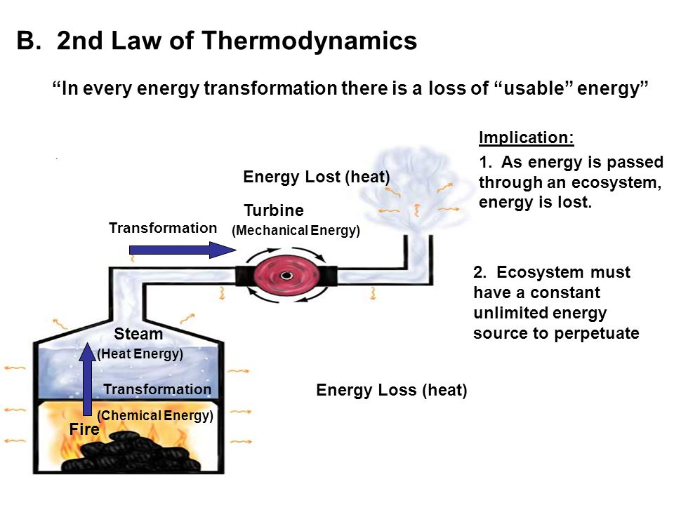 "Fire Steam Turbine Transformation (Chemical Energy) (Heat Energy) (Mechanical Energy) B. 2nd Law of Thermodynamics ""In every energy transformation the"