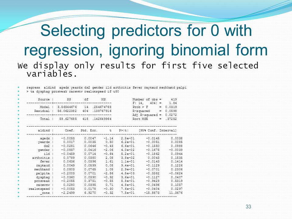 Selecting predictors for 0 with regression, ignoring binomial form We display only results for first five selected variables.