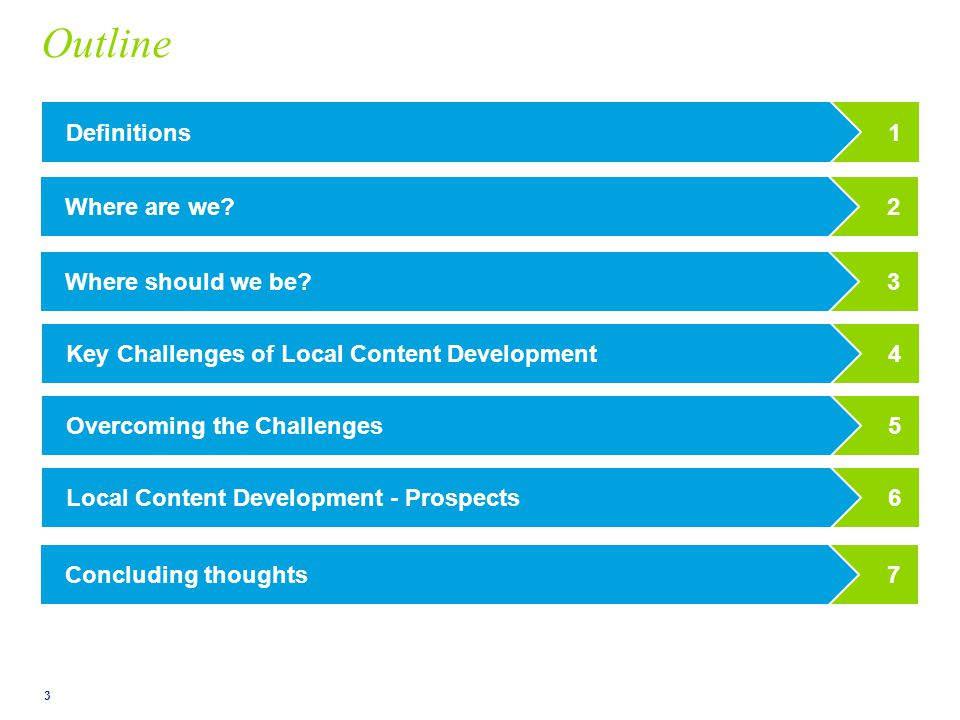 1Definitions Outline 2Where are we 3Where should we be 4Key Challenges of Local Content Development5Overcoming the Challenges6Local Content Development - Prospects 3 7Concluding thoughts