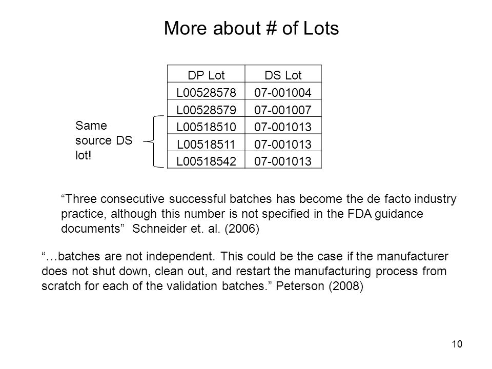 More about # of Lots Same source DS lot. …batches are not independent.