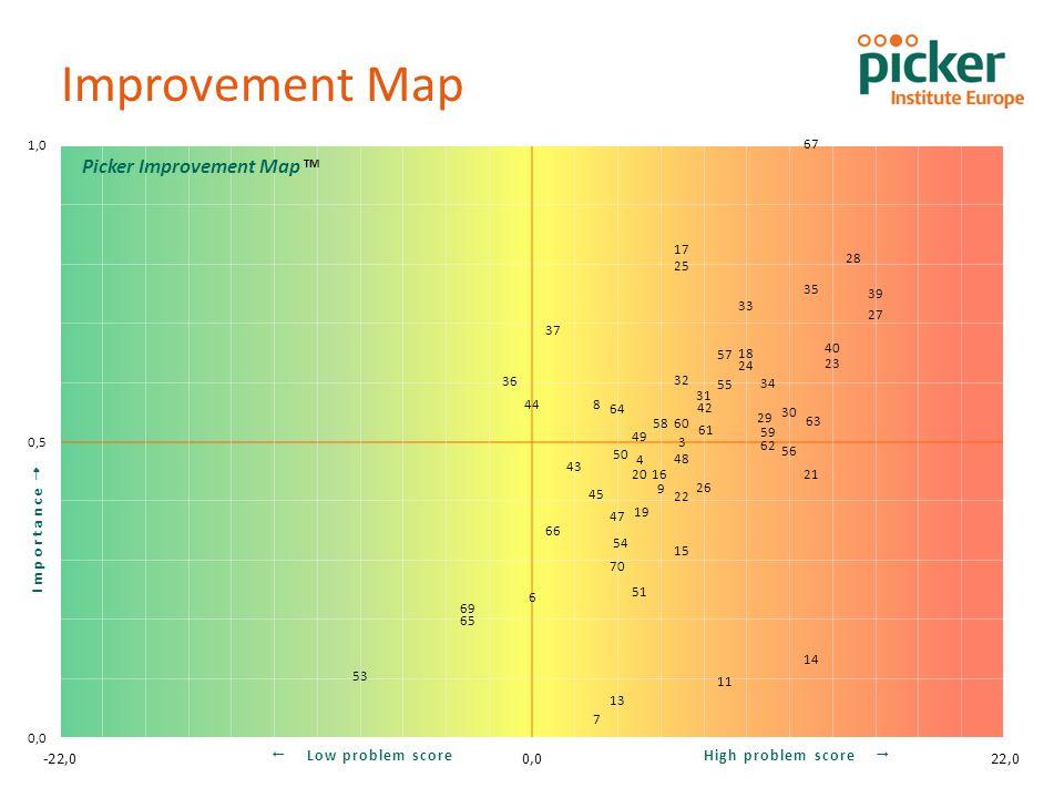 Inpatient Survey 2013 Homerton University Hospital NHS Foundation Trust Improvement Map