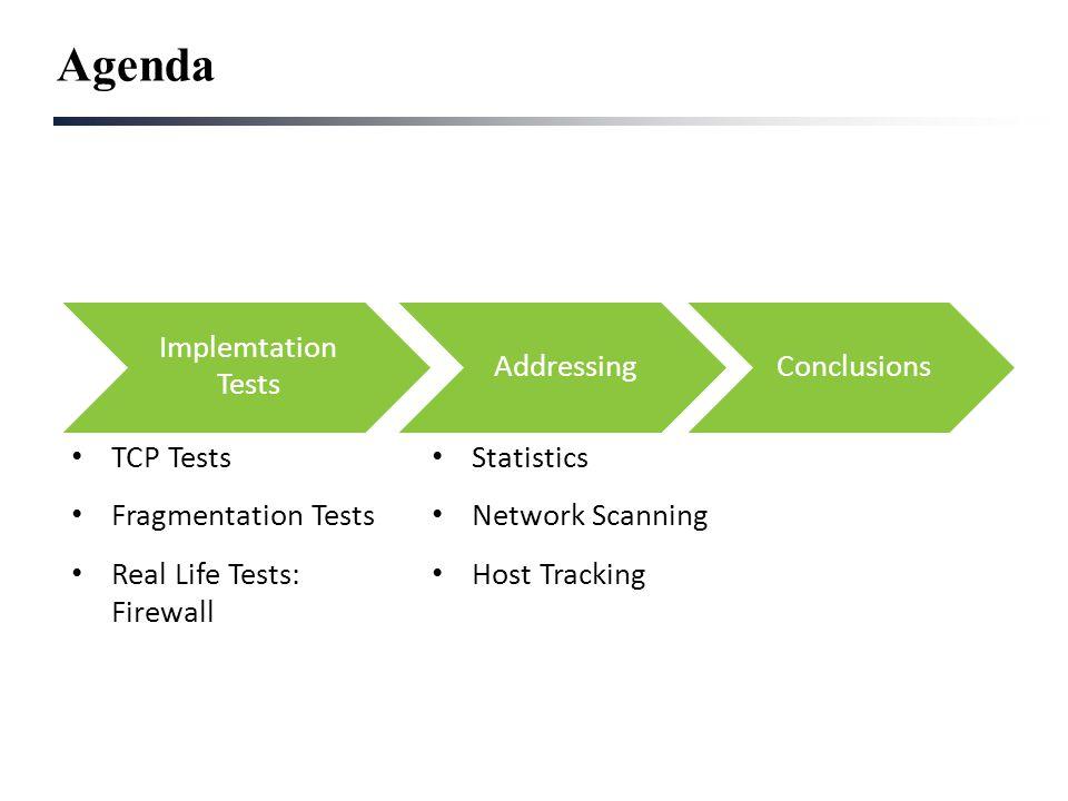 IPv6 addresses embedding IPv4 addr.