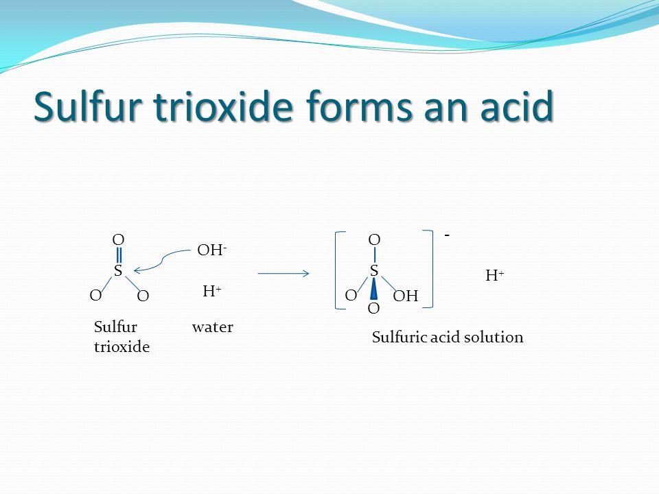 Sulfur trioxide forms an acid O S O O H+H+ OH - - H+H+ water Sulfuric acid solution Sulfur trioxide O S OH O O