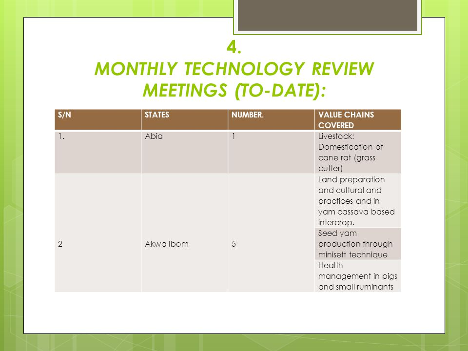 4. MONTHLY TECHNOLOGY REVIEW MEETINGS (TO-DATE): S/NSTATESNUMBER. VALUE CHAINS COVERED 1.Abia1 Livestock: Domestication of cane rat (grass cutter) 2 A