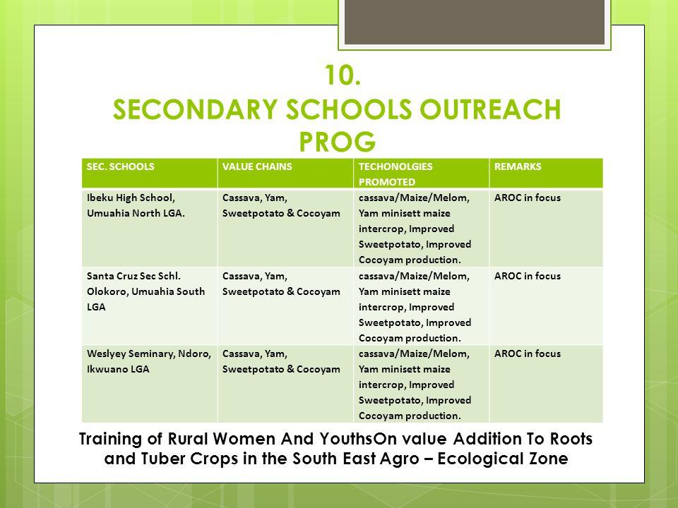 10. SECONDARY SCHOOLS OUTREACH PROG SEC. SCHOOLSVALUE CHAINS TECHONOLGIES PROMOTED REMARKS Ibeku High School, Umuahia North LGA. Cassava, Yam, Sweetpo