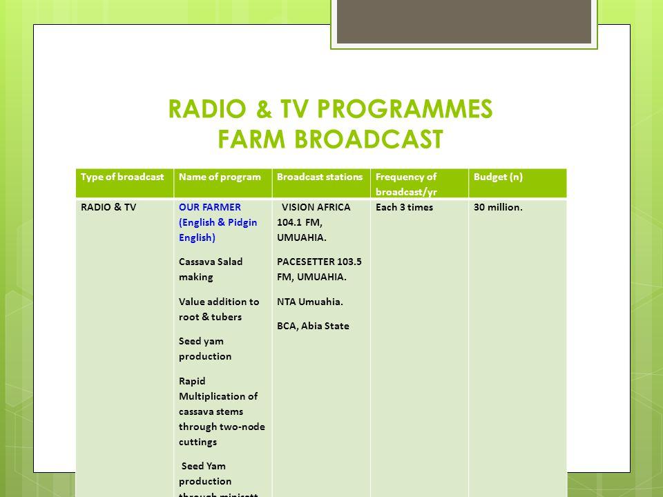 RADIO & TV PROGRAMMES FARM BROADCAST Type of broadcastName of programBroadcast stations Frequency of broadcast/yr Budget (n) RADIO & TVOUR FARMER (Eng
