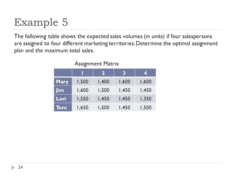 Example 5 24 The following table shows the expected sales volumes (in units) if four salespersons are assigned to four different marketing territories.