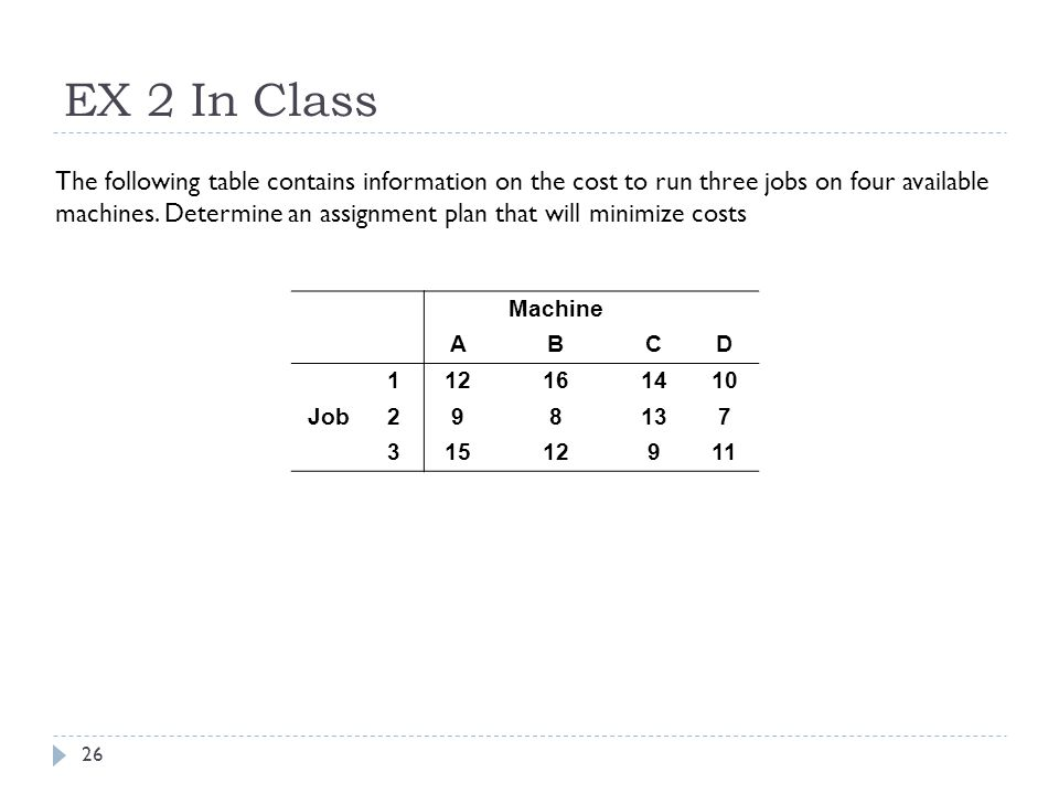 EX 2 In Class 26 The following table contains information on the cost to run three jobs on four available machines.