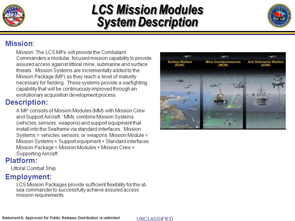 UNCLASSIFIED Statement A: Approved for Public Release, Distribution is unlimited MP MISSION MODULE MISSION PACKAGE + = + CREW & SUPPORT AIRCRAFT Support Equipment Mission Systems Ship Hardware LCS MM Program - PMS 420 - - AMNS Weapons Vehicles Sensors - RMMV AQS-20A USV AMNS COBRA 30MM Gun ALMDS Standard Interfaces SSMM Support Containers Support Equipment MPCE/MVCS Software MPCE/MVCS Hardware Crew Detachments - Mission Modules - Aviation MH-60S VTUAV Mission Package Defined