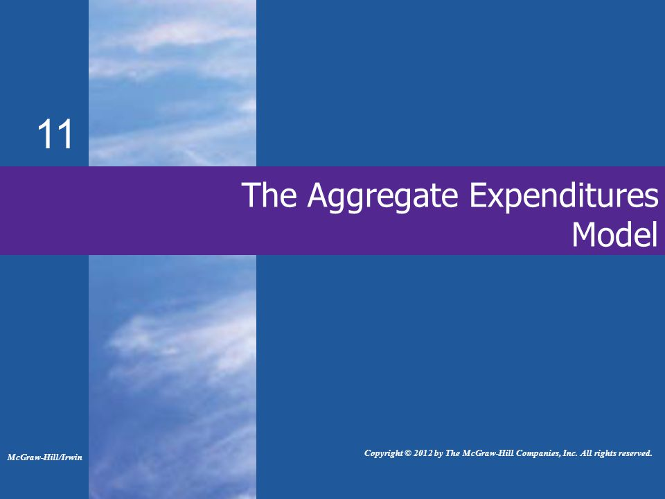 The Aggregate Expenditures Model 11 McGraw-Hill/Irwin Copyright © 2012 by The McGraw-Hill Companies, Inc.